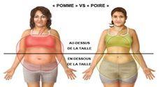 Comment perdre du poids au niveau de la taille, des hanches et des cuisses ?