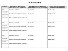 Behavior Week: Identifying Target Behaviors and Function - The Autism Helper Behavior Interventions, Behaviour Chart, Professor, Data Collection Sheets, Special Education Behavior, Abc Chart, Autism Facts, Autism Treatment, Autism
