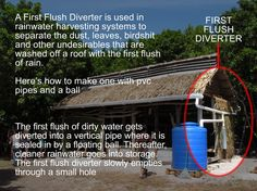 Typical components of an underground rainwater harvesting for First flush diverter plans