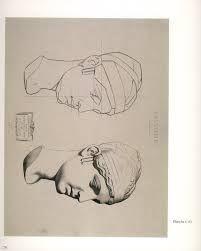 Charles Bargue Drawing Course - Szukaj w Google