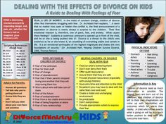 Welcome back to our series on dealing with the emotional impacts of divorce on children. Thus far, we have looked at: Dealing With Kids' Emotions In Divorce (An Introduction) Anger and the Child of Divorce Anxiety and the Child of Divorce Chaos and the. Prayer For My Children, Helping Children, Working With Children, Divorce Counseling, School Counseling, Emotional Child, Divorce And Kids, Child Custody