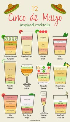 12 Fun Tequila Cocktails for Cinco de Mayo (Infographic)|Pinterest: @theculturetrip