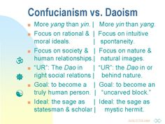 Difference Between Buddhism And Taoism