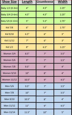 Measurement charts for hats, gloves and slippers - Crocheting JournalCrochet Slippers Archives - Page 9 of 10 - Crocheting shoe size for crochet, in red is cm. by admin shoe size for crochet, in red is cm.Shoe size to Foot measurement for Loom Knitting, Knitting Socks, Knitting Patterns, Crochet Patterns, Crochet Slipper Pattern, Easy Crochet Slippers, Crochet Slipper Boots, Knit Socks, Slipper Socks