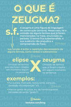 Portuguese Language, Study Organization, Study Journal, Study Planner, Study Inspiration, Studyblr, Study Notes, Book Making, Study Tips