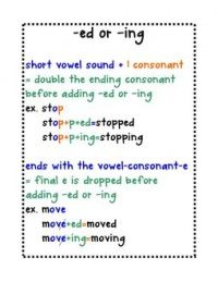 Image result for ed ing spelling