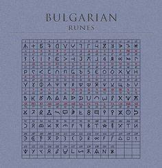 Ancient Bulgarian runes  http://lyudmilantonov.blogspot.com.tr/2011/04/bulgarian-alphabet.html