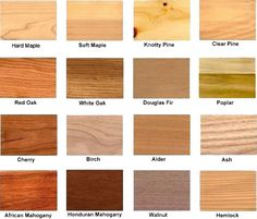 A Very Informative Post About Wood Finishes And Features So Have To Refer This Before I Start New Project Diy Decorating