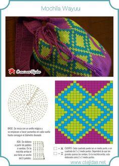Mochila a Crochet Mochila Crochet, Bag Crochet, Crochet Shell Stitch, Crochet Purses, Crochet Chart, Crochet Motif, Crochet Stitches, Free Crochet, Tapestry Crochet Patterns