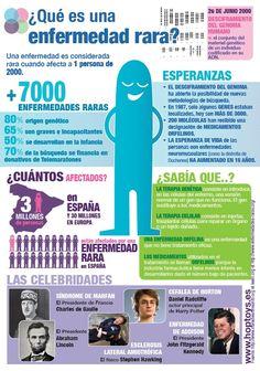 Día Internacional de las enfermedades raras