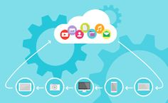 Digital Transformation is more than a buzzword - cloud computing is powering a new revolution in IT and industry. Here we feature the best cloud computing services. What Is Cloud Computing, Cloud Computing Services, Microsoft, Social Media Analysis, Cloud Company, Oracle Cloud, Social Web, Thing 1, Business Intelligence