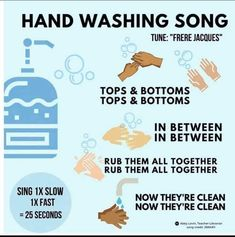Preschool Songs, Kindergarten Classroom, Classroom Chants, Classroom Ideas, 1st Day Of School, Beginning Of The School Year, Teaching Time, Teaching Kindergarten, Hand Washing Song