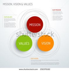 Team Ideas Stock Photos, Images, & Pictures | Shutterstock