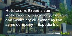 www.hotels.com, www.expedia.com, www.hotwire.com, Travelocity, Trivago and Orbitz are all owned by the same company — Expedia Inc.