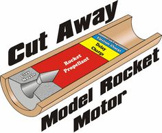 This section offers various tools and visual aids for the educator as well as the builder in helping to bring model rocketry alive in the classroom