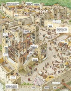 Castillo Medieval Medieval Castle Layout, Medieval Town, Roman History, European History, Castillo Feudal, City Layout, Dark Castle, Castle Wall, Ancient Buildings