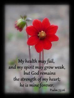God Is My Strength!