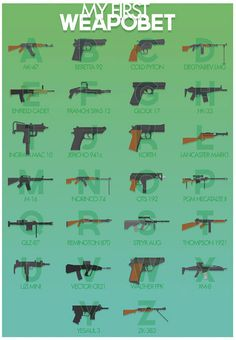 The Weapons Alphabet- for Home schoolers who are clinging to their guns. Alphabet, Survivor Quotes, Guns And Ammo, Cool Posters, Firearms, Hand Guns, Ninja, Weapons, Poster Prints