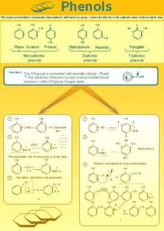 ConceptDraw Samples | Science and education - Chemistry