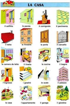 "La casa - Nice colorful visuals to teach about Italian House vocabulary. Nice accompaniment to the musical rap/chant ""La mia casa"" from Canti, Ritmi e Rime on www.Teacherspayteachers."