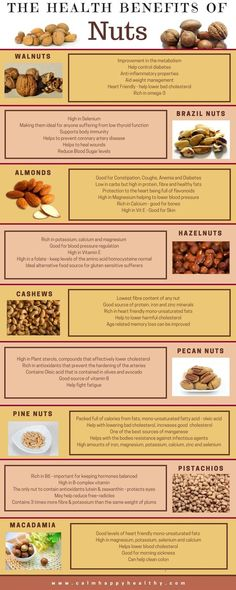 The Health Benefits of Nuts - We look at the various nuts available and their fantastic health benefits.