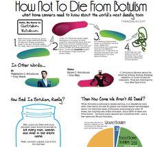botulism in canning jars