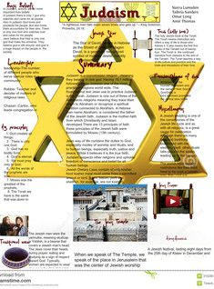 Judaism is the religion, philosophy, and way of life of the Jewish people. Judaism is a monotheistic religion, with the Torah as its foundational text (part of the larger text known as the Tanakh or Hebrew Bible), and supplemental oral tradition represented by later texts such as the Midrash and the Talmud. Judaism is considered by religious Jews to be the expression of the covenantal relationship that God established with the Children of Israel. #Glogster #Judaism
