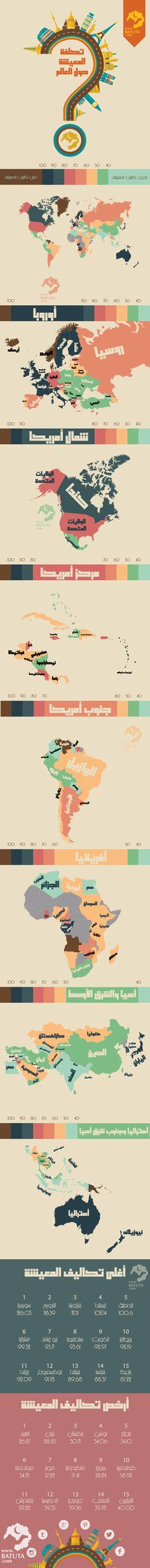 معلومات، أخبار وأفكار: تكلفة المعيشة في دول العالم  لا شك أن موضوع تكاليف...