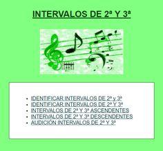 El Lenguaje Musical de Fátima: INTERVALOS DE 2ª Y 3ª