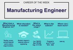 Career Exploration. Engineer.