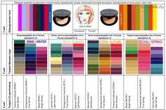 Этапы определения цветотипа внешности