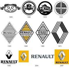 The Renault logo is certainly one of the most iconic and widely recognized car logos in the world. It has played a massive role in establishing the Renault brand as one of the most reliable and adored brands of automobiles in the world. Car Badges, Car Logos, Logo Maker, Renault Logo, Auto Logo, Evolution, Yamaha Logo, Alfa Romeo Logo, Automotive Logo