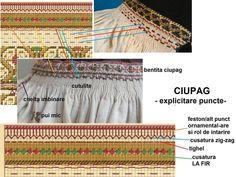 Ciupag Folk Costume, Zig Zag, Romania, Valance Curtains, Embroidery Patterns, Diy And Crafts, Textiles, Handmade, Templates