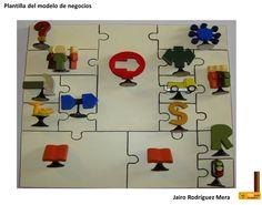 Representación gráfica del Modelo de Negocios