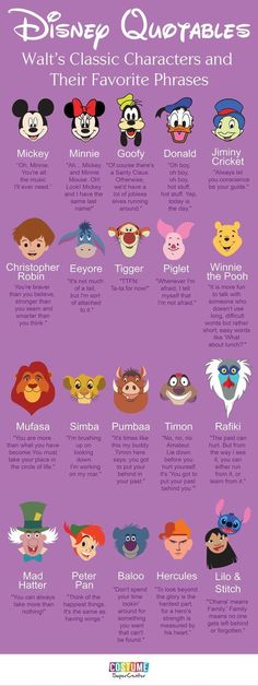 from your favorite Disney characters on an infographic. - Quotes from your favorite Disney characters on an infographic. -Quotes from your favorite Disney characters on an infographic. Disney Pixar, Disney Amor, World Disney, Disney Cute, Disney Memes, Disney And Dreamworks, Disney Magic, Disney Diy, Disney Stuff