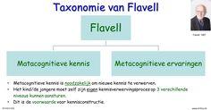 Taxonomie mbt metacognitie van Flavell