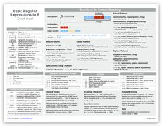 RStudio Cheat Sheets  The cheat sheets below make it easy to learn about and use some of our favorite packages. From time to time, we will add new cheat sheets to the gallery. If you'd like us to drop you an email when we do, let us know by