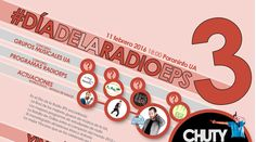 Concursos y actuaciones el 11 de febrero por el Día Mundial de la Radio en la UA.