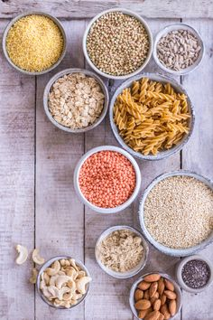 The relevance of protein and some thoughts on diets | Heavenlynn Healthy (EN) | Bloglovin'