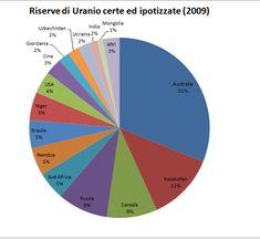 localizzazione dei minerali nel mondo - Cerca con Google