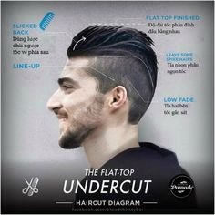 The flat top undercut