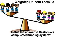 Where to stand on weighted student formula?