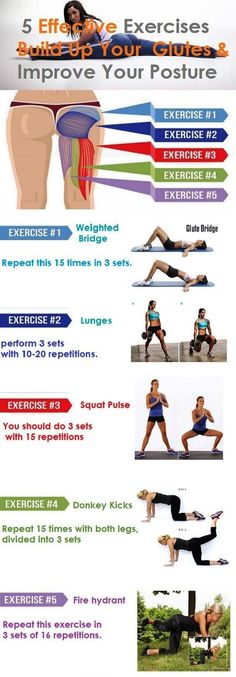 Infographic: 5 Effective #Exercises  Build Up your #Glutes & Improve your #Posture  1. Weighted bridge 2. Lunges 3. Squat pulse 4. Donkey kicks 5. Fire hydrant