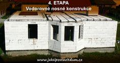 4. ETAPA   VODOROVNÉ NOSNÉ KONSTRUKCE   Armování věnce stropního systému