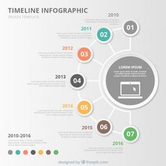 Infographic Vectors, Photos and PSD files Timeline Infographic, Infographic Templates, Visualisation, Data Visualization, Dashboard Design, Brochure Design, Web Design, Presentation Design, Presentation Templates