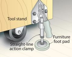 In a small shop, tool stands on casters allow you to reconfigure the space to work comfortably. But even with locking casters, tools may not seem stable when fixed. For a firmer platform, install swivel casters and a straight-line action clamp at each cor Workshop Storage, Workshop Organization, Home Workshop, Garage Workshop, Mobile Workshop, Workshop Ideas, Workbench Organization, Garage Tools, Garage Shop