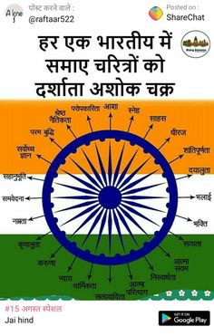 Popular Life Quotes by Leaders General Knowledge Book, Gernal Knowledge, Knowledge Quotes, Unique Facts, Fun Facts, Amazing Science Facts, Indian Army Quotes, Ias Study Material, Hindi Language Learning