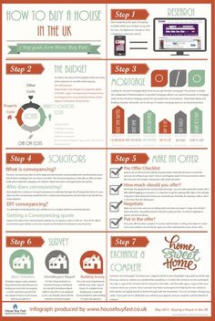 How do you buy a house in the UK? Where do you start? Check out our infographic for guidance and avoid those classic mistakes! Moving House Checklist, Moving House Tips, Moving Home, Moving Tips, Home Buying Tips, Buying Your First Home, Selling Your House, Mortgage Tips, Mortgage Humor