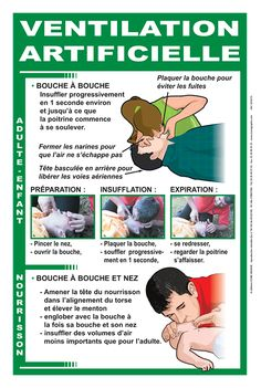 Editions IconeGraphic - Premiers Secours, secourisme, sapeurs pompiers French Practice, Survival Life Hacks, Medical Laboratory Science, Medicine Student, Self Defense Techniques, Baby Health, Health Care, Anatomy And Physiology, Survival Skills