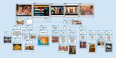 imagenes infantiles reyes, caballero, princesa edad media - Buscar con Google